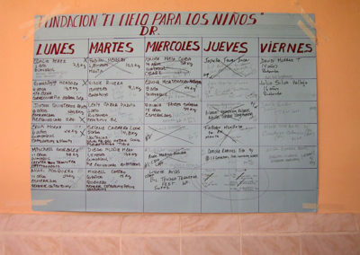 Riobamba-2006-01